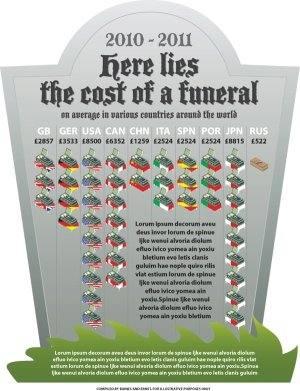 debt funeral infograph