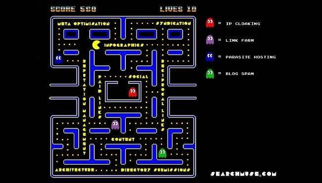 searchmuse Pacman seo