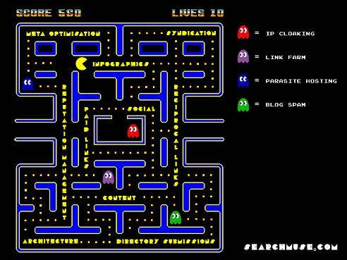 pacman seo the original