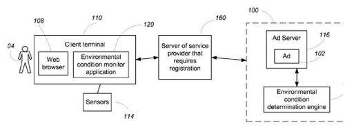 google environmental patent
