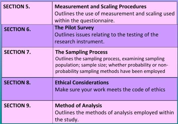 methodology table 2